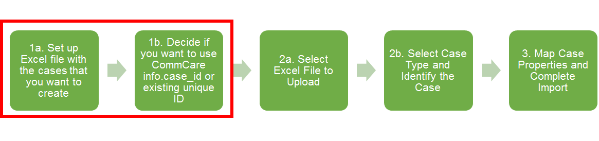 Creating New Cases - 1  Setup Excel File - CommCare Public