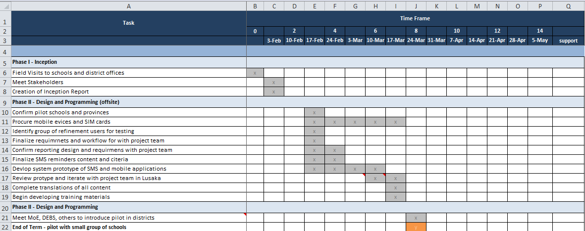 how to make a gantt chart in excel