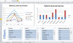 How to Create a Dashboard in Excel  Smartsheet